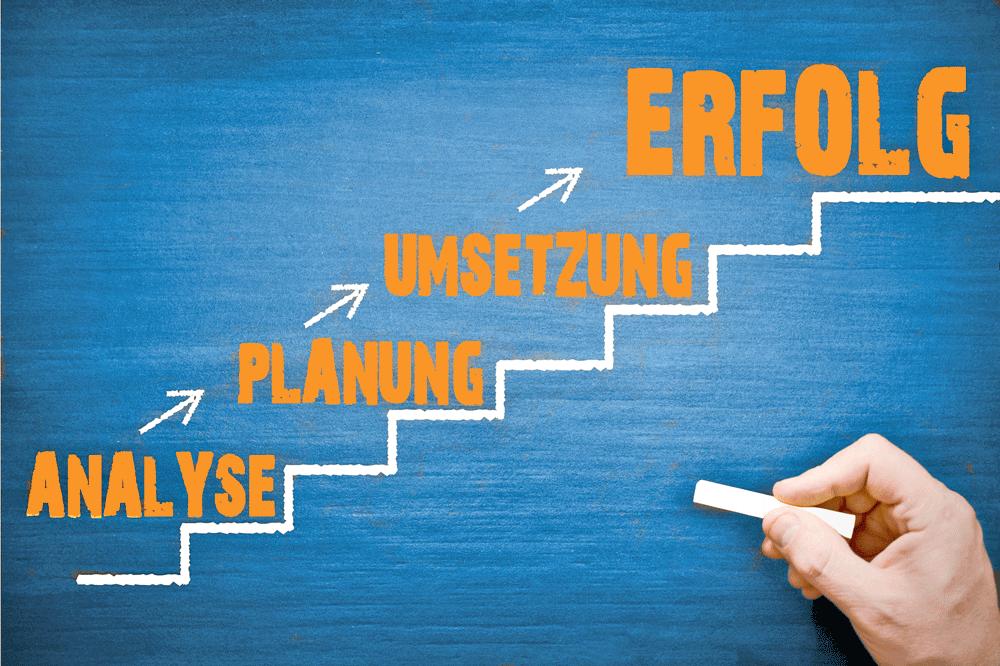 Analyse - Planung - Umsetzung - Erfolg
